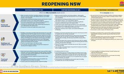 REOPENING NSW page 1